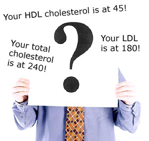 Confusion regarding reading what is normal cholesterol levels.