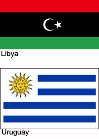 Uruguay and Libya are the countries with the highest rate of cholesterol among the population: Picture of Uruguay flag and Libya flag.